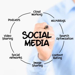 social media optimization smo