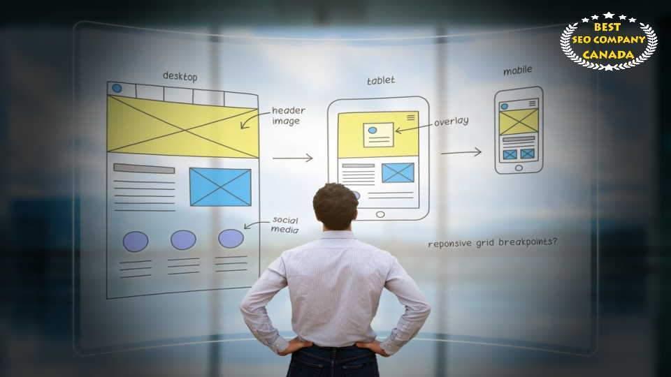 response web design edmonton