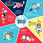 digital marketing strategy 2019- 2020