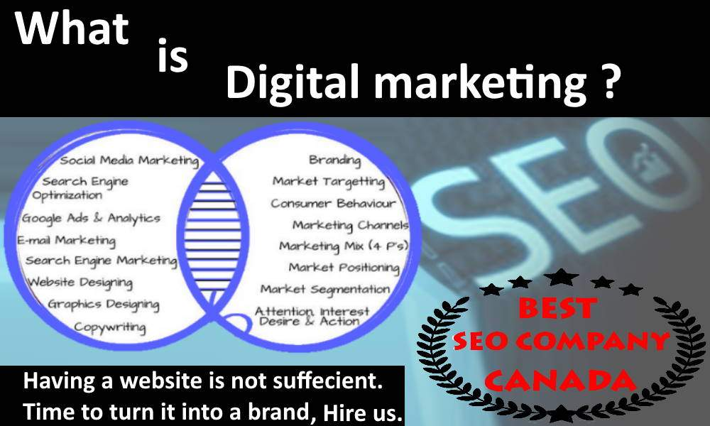 what is digital marketing BSCC