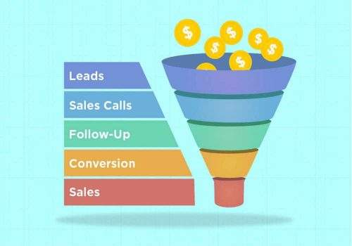 Setting up a Sales Funnel to convert more leads in quebec city