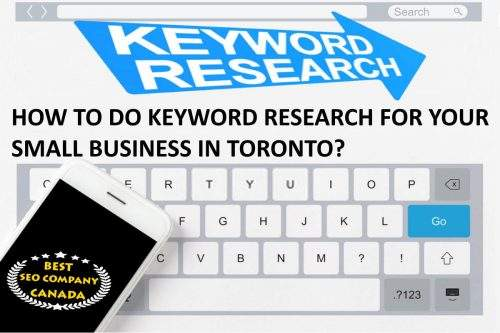 Keyword research and content creation Toronto